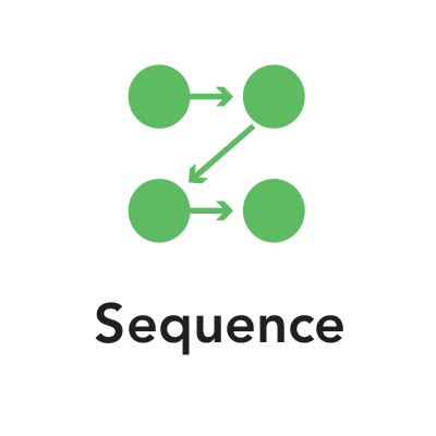 Green dots sequence graphic