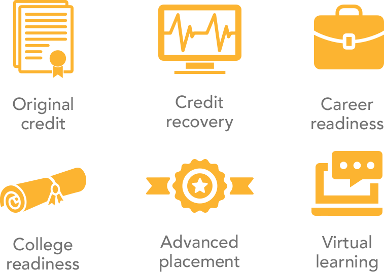 Images depiciting various services offered by Courseware. Services include original credit, credit recovery, career readiness, college readiness, advanced placement, and virtual learning.