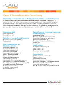 Iowa Career and Technical Education image.